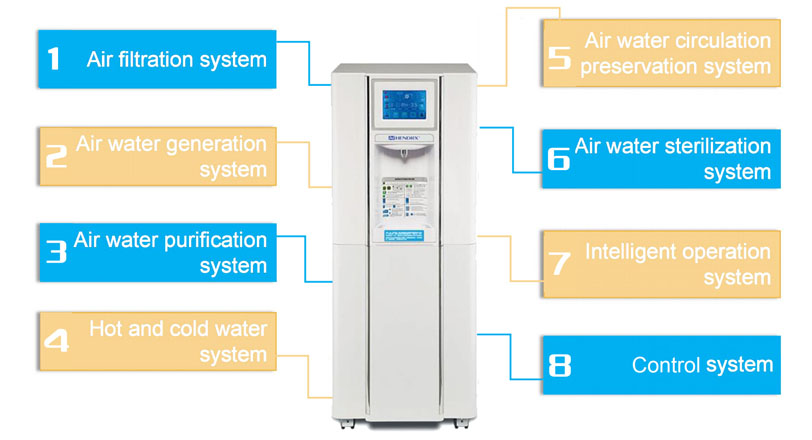 Best home and office atmospheric water generator HR-90HK
